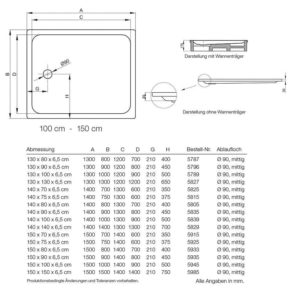 Super Bette Duschwanne extraflach 130 x 90 x 6,5 cm - MEGABAD KV04