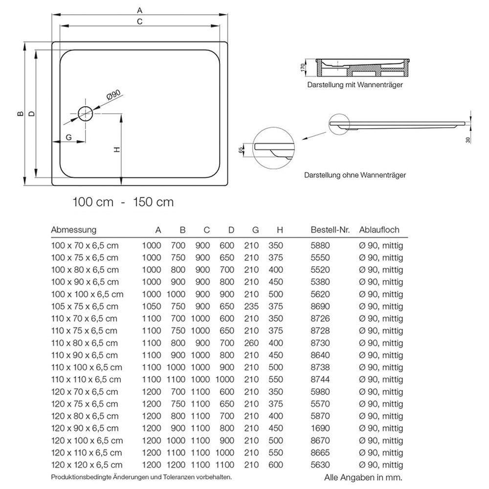 Bette Duschwanne extraflach 100 x 75 x 6,5 cm - MEGABAD | {Duschwanne flach einbauen 61}