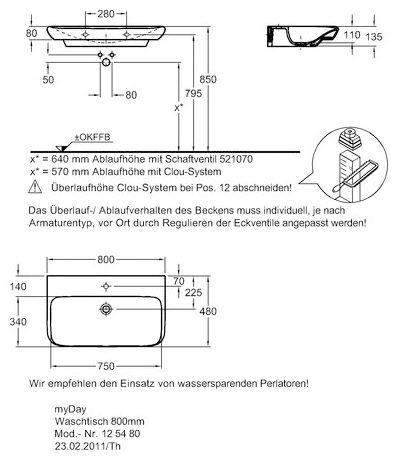keramag myday waschtisch 80 cm megabad. Black Bedroom Furniture Sets. Home Design Ideas