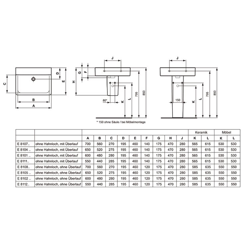 ideal standard connect waschtisch cube 60 cm ohne hahnloch. Black Bedroom Furniture Sets. Home Design Ideas