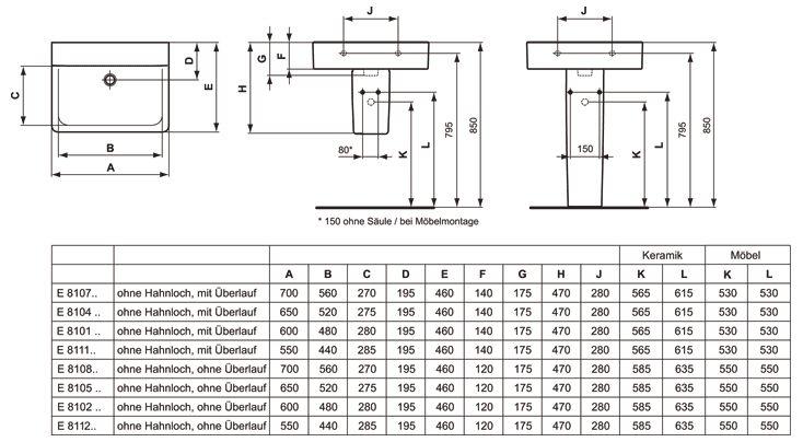 Ideal standard connect waschtisch cube ohne hahnloch 60 x for Ideal standard waschtisch