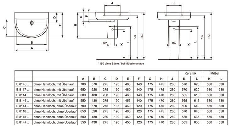 Waschbecken maße standard  Ideal Standard Connect Waschtisch Arc 55 cm ohne Hahnloch - MEGABAD