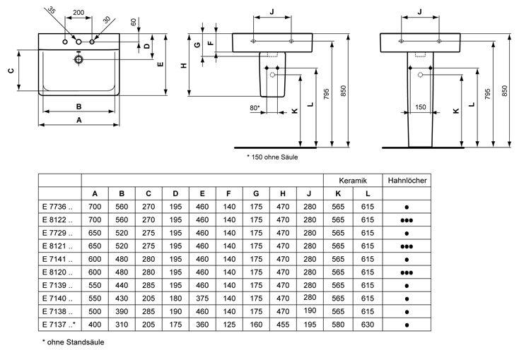 Waschbecken maße standard  Ideal Standard Connect Waschtisch Cube 65 cm, ohne Überlauf - MEGABAD