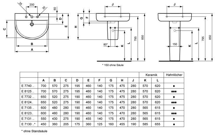 Waschbecken maße standard  Ideal Standard Connect Waschtisch Arc E713501 - MEGABAD