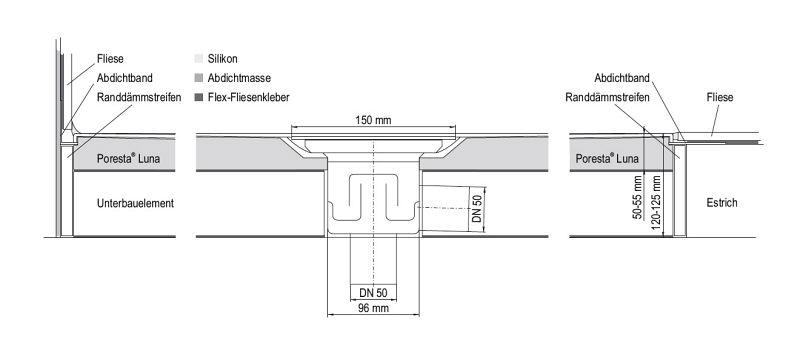 poresta systems luna bodenebenes duschsystem 90 x 90 x 5 cm ablauf waagerecht megabad. Black Bedroom Furniture Sets. Home Design Ideas