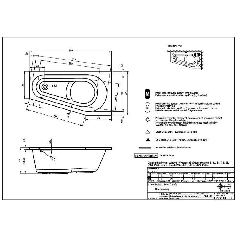 riho delta links raumspar badewanne 150 x 80 cm links bb81. Black Bedroom Furniture Sets. Home Design Ideas