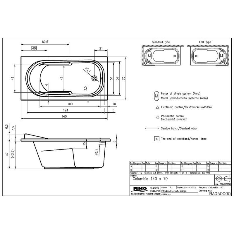 Badewannen whirlpool kreative bilder f r zu hause design - Whirlpool einlage ...