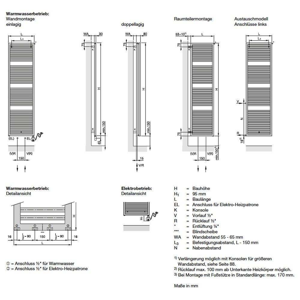 Erfreut Zentralheizung Diagramm Zeitgenössisch - Der Schaltplan ...