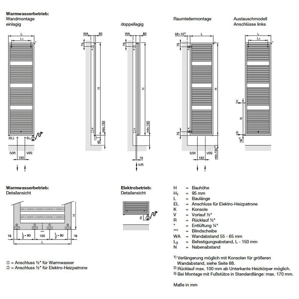 Groß Zentralheizung Und Warmwassersysteme Ideen - Elektrische ...