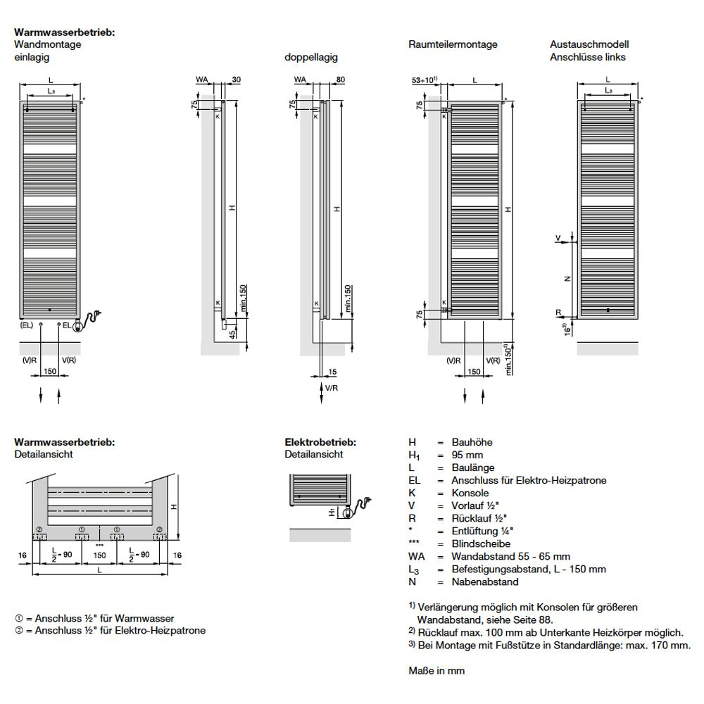 Großartig Luftauslassventil Zentralheizung Fotos - Elektrische ...