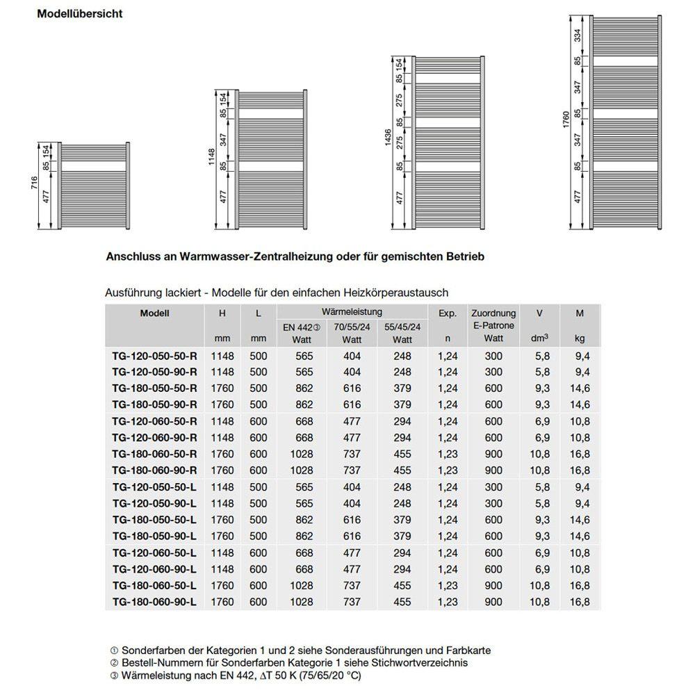 Groß Schema Der Zentralheizung Bilder - Verdrahtungsideen - korsmi.info