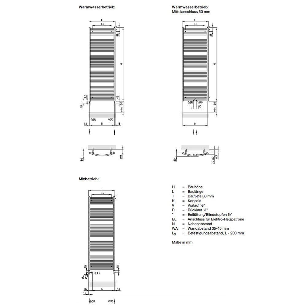 Fein Küchenspüle Entlüftungsrohr Diagramm Galerie - Ideen Für Die ...